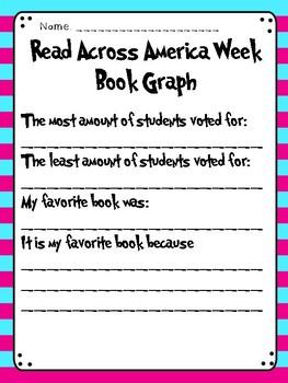 Read Across America Book Graph
