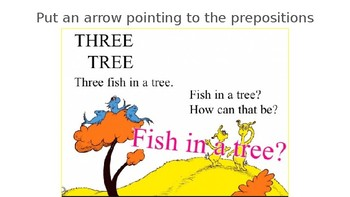 Read Across America Prepositions Google Drive Resource