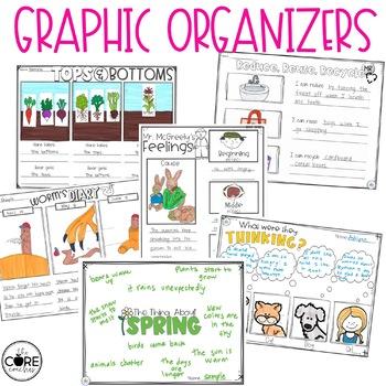 April 1-2 Bundle: Interactive Read-Aloud Lesson Plans Curriculum