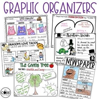 February Read-Alouds 1-2 Bundle:Interactive Read-Aloud Lesson Plans Curriculum