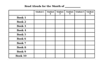 Read Aloud Checklist for Special Education Classroom