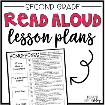 Read Aloud Lessons {2nd Grade}