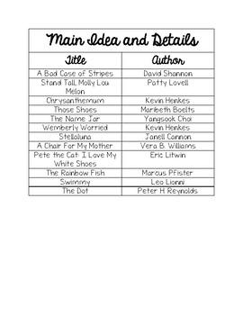 Read Aloud List