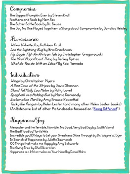 Read Aloud Picture Book List by Themes