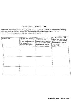 Read Aloud Planning Sheet