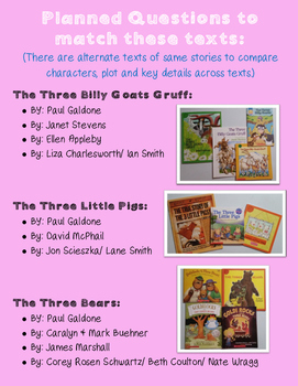 Read Aloud Turn and Talk Comprehension  - Folk and Fairy Tale Theme