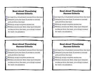 Read Aloud Visualization Success Criteria