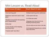 Read Aloud with Accountable Talk Powerpoint