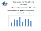 Read Around the World Reading Program w/ Techn App. and Tr