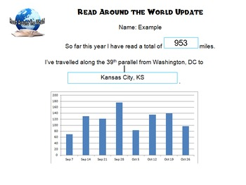 Read Around the World Reading Program w/ Techn App. and Tr