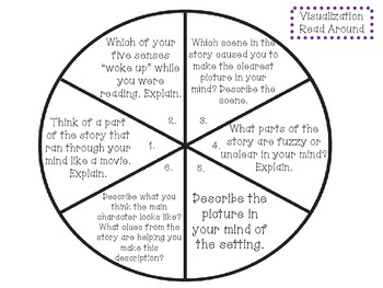 Read Arounds: Reading Comprehension Strategy Spinners