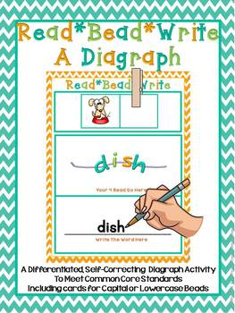 Read Bead Write A Digraph-Differentiated and Aligned