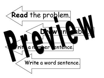 Read, Draw, Write