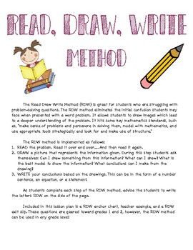 Read, Draw, Write Method