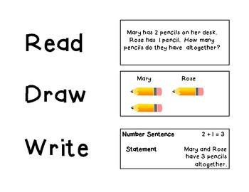 Read, Draw, Write - Mini Anchor Chart