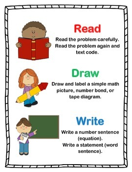 Read, Draw, Write strategy poster