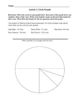 Reading Skills Making Circle Graphs 3 Activities w Math Fractions, Analysis Ques