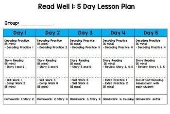 Read Well Intervention 4 Day Lesson Plan Template