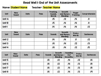 Read Well 1 Intervention BUNDLE: Homework and Assessment Log