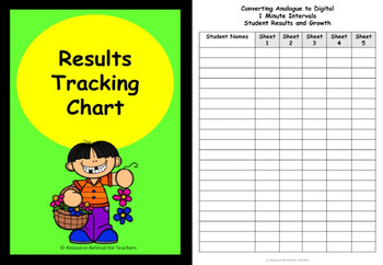 Read, Write, Convert Time Clock Worksheets and Assessment 5 Minute Intervals