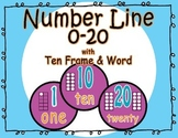 Read, Write, and Represent Numbers 0-20