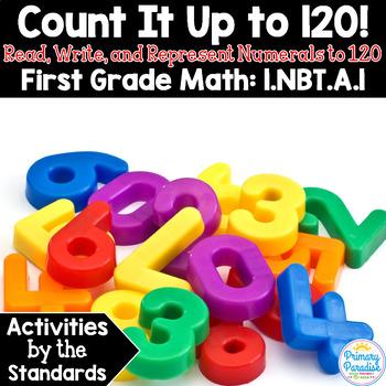 Read, Write, and Represent Numerals to 120 1.NBT.A.1 Common Core