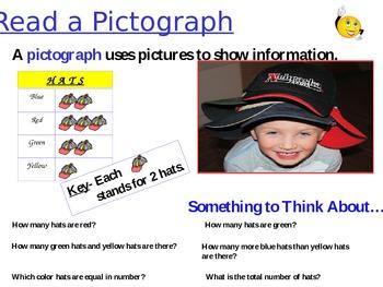 Read a Pictograph