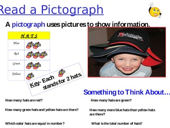 Read a Pictograph