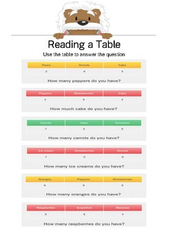 Read a Table 2.1 - Use the table to answer - Gr. K-3