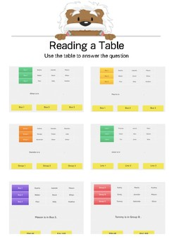 Read a Table 2.3 - Use the table to answer - Gr. K-3