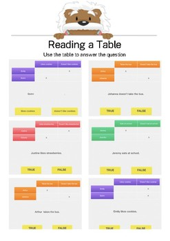 Read a Table 2.4 - Use the table to answer - Gr. K-3