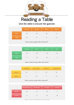 Read a Table 2.6 - Use the table to answer - Gr. K-3