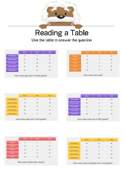 Read a Table 3.1 - Use the table to answer - Gr. K-3