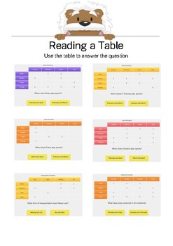 Read a Table 3.3 - Use the table to answer - Gr. K-3