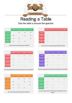 Read a Table 3.4 - Use the table to answer - Gr. K-3