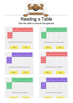 Read a Table 3.5 - Use the table to answer - Gr. K-3