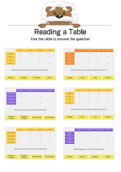 Read a Table 3.6 - Use the table to answer - Gr. K-3