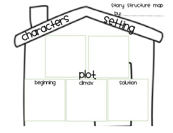 Read and Comprehend- Story Structure