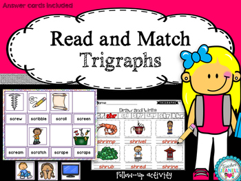 Trigraphs Read and Match