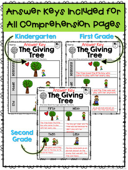 Earth Day: Reading Comprehension, Writing, and Craftivities