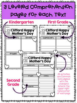 Mother's Day: Reading Comprehension, Writing and Craftivities