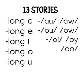 Phonics Reading Passages for Fluency & Comprehension - Long Vowels