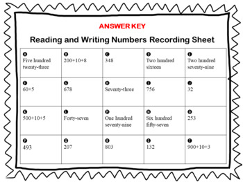 Read and Write Place Value Task Cards