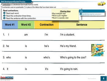 Read Contractions