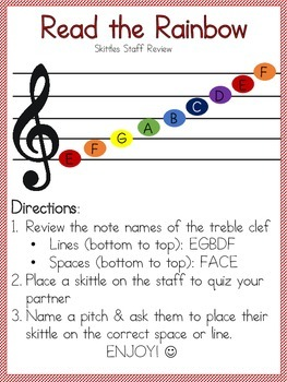 Read the Rainbow! Skittles Staff Review Game!
