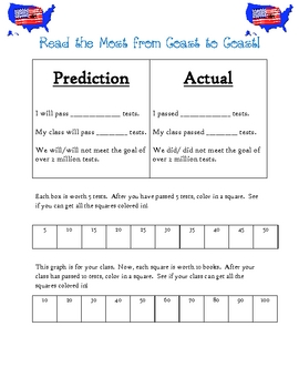 Read the most from coast to coast activity and graphing