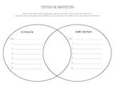Read to Self Activity - Fiction vs. Nonfiction