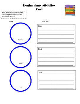 Read to Self Reading Responses for Fiction