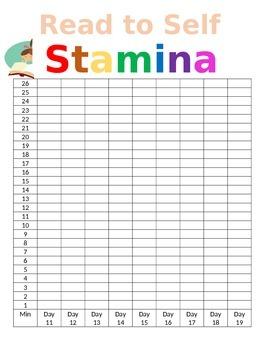 Read To Self Stamina Chart By Kfed S Korner Teachers Pay Teachers