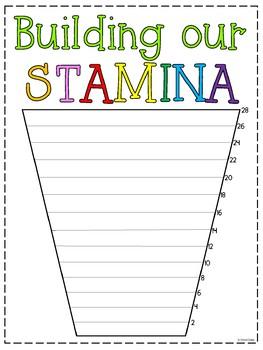Read to Self Stamina Chart